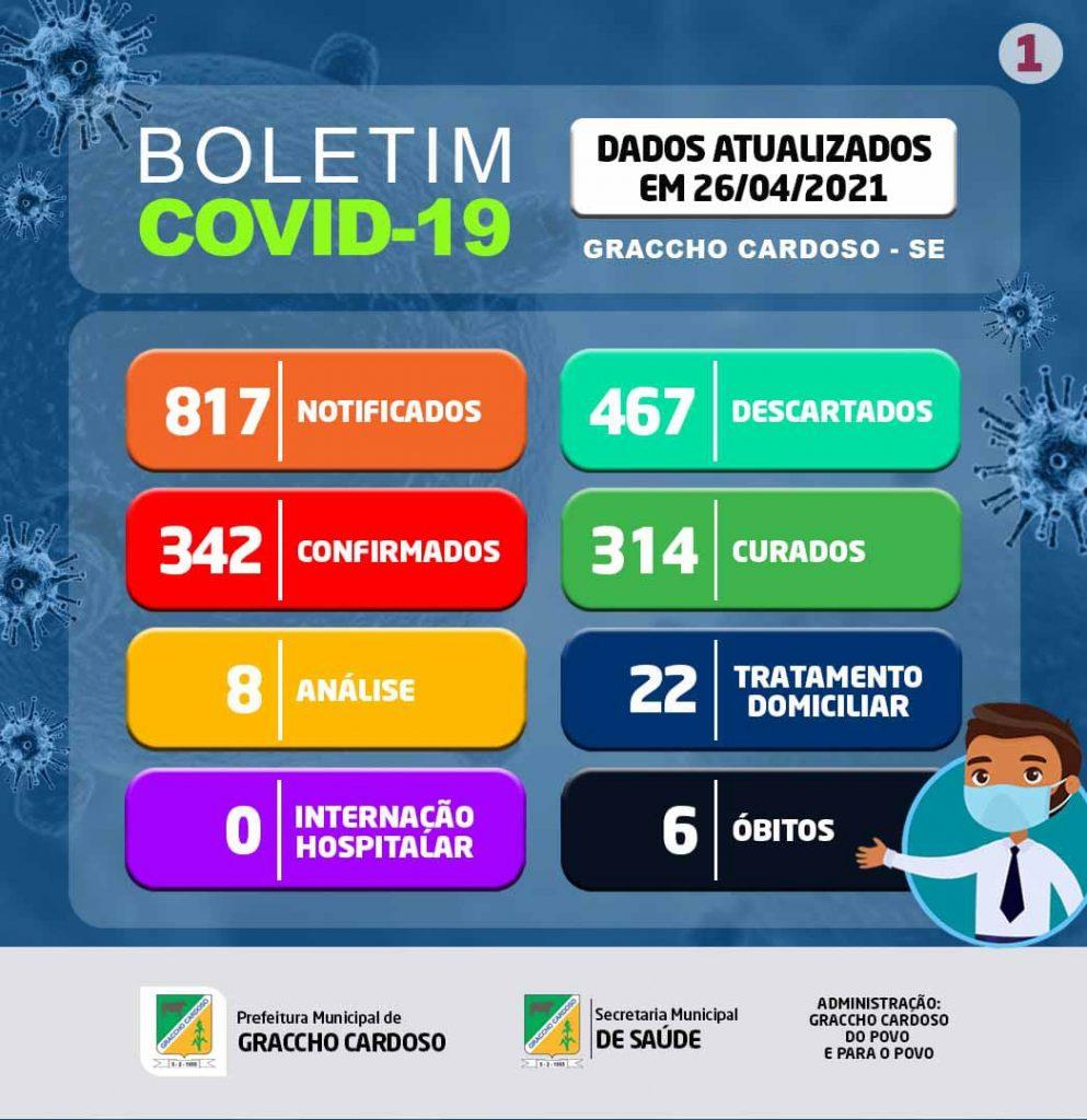 BOLETIM COVID-19 ATUALIZADO EM 26/04/2021 – Prefeitura de ...